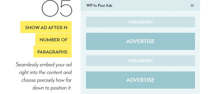 Show Ad After N Number of Paragraphs
